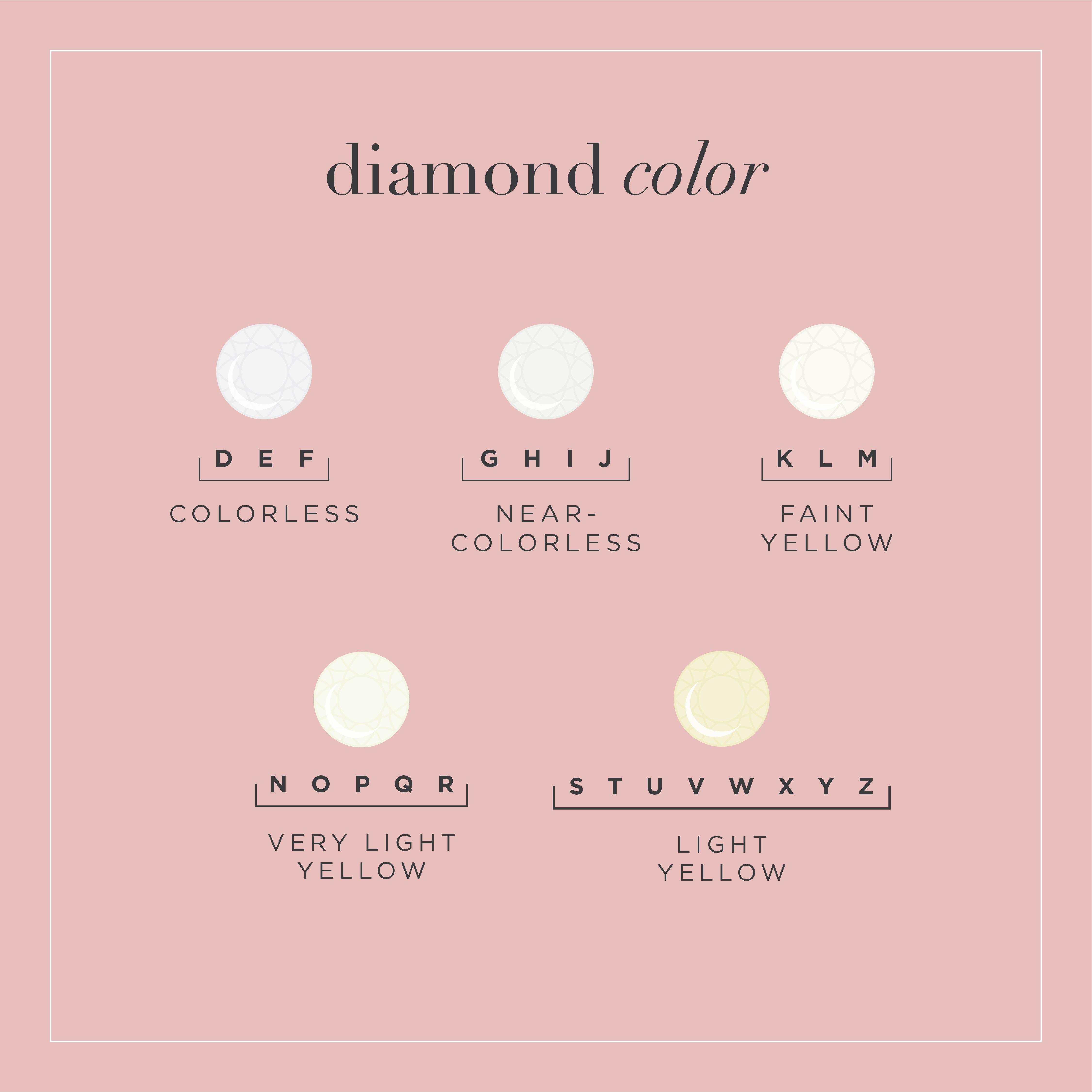 diamond color guide